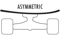 Asymmetric Skateboard Deck