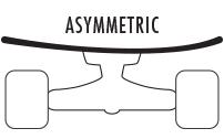 Asymmetric Skateboard Deck