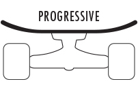 Progressive Skateboard Deck