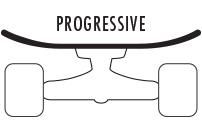 Progressive Skateboard Deck