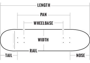 How To Measure Wheel Base >> Skateboard Deck Buying Guide Warehouse Skateboards