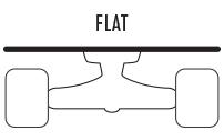 Flat Longboards