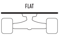Flat Skateboard Deck
