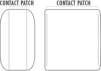 Longboard Contact Patch