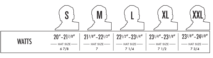 Bern Watts Hard Hat Helmet sizing chart