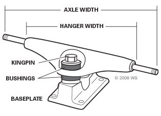 Diagram Of A Trailer Coupler Parts List furthermore Steering further Kawasaki Vulcan 800 Tail Light Wiring Diagram together with Victory Kingpin Wiring Diagram as well Zzp Control Arms 205541. on kingpin parts diagram